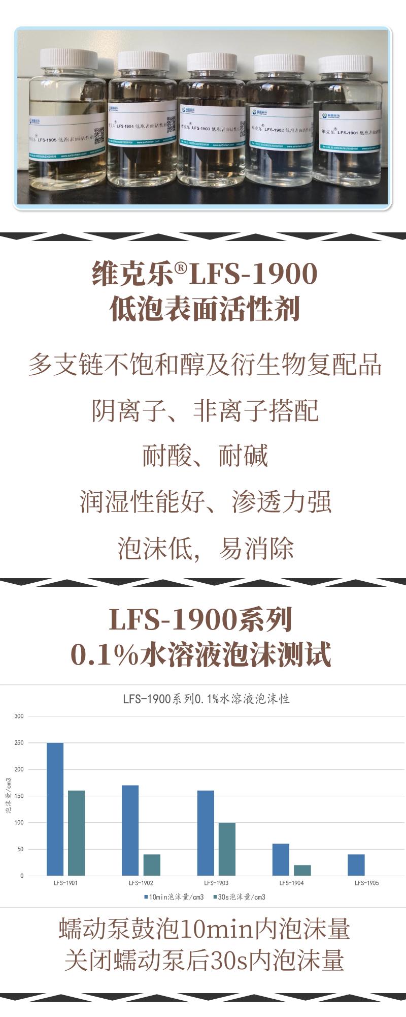 LFS-1900產品介紹1.png