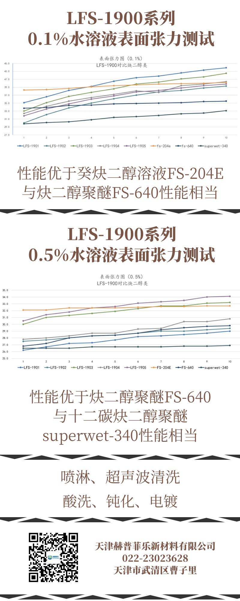 LFS-1900產品介紹2.png